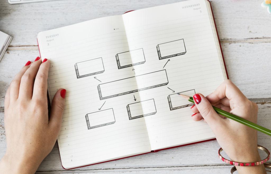 ¿Qué es un escenario de ramificación o escenario de toma de decisiones?